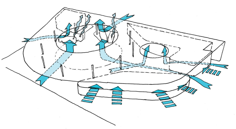 Oristano Intermodal Node